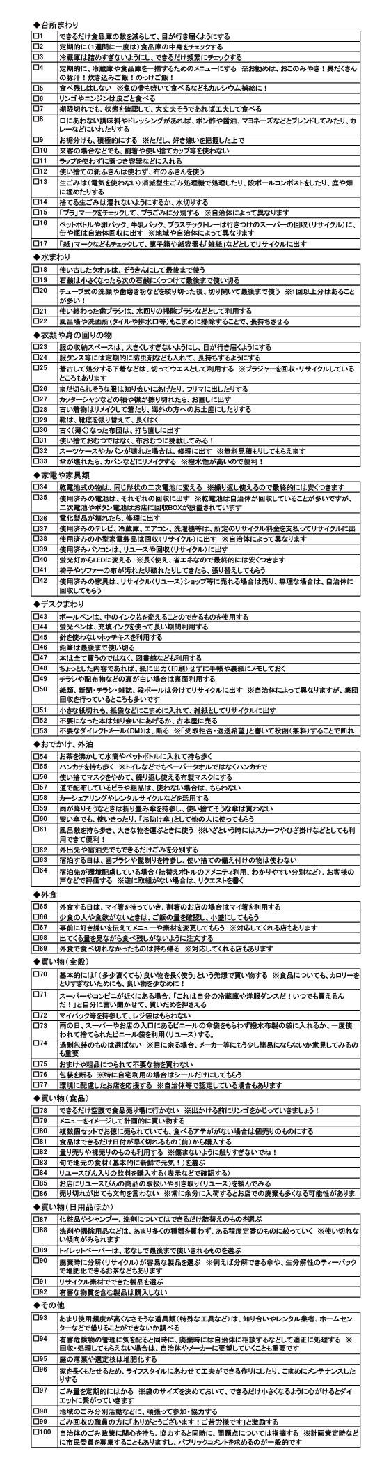 ゴミチェックリスト